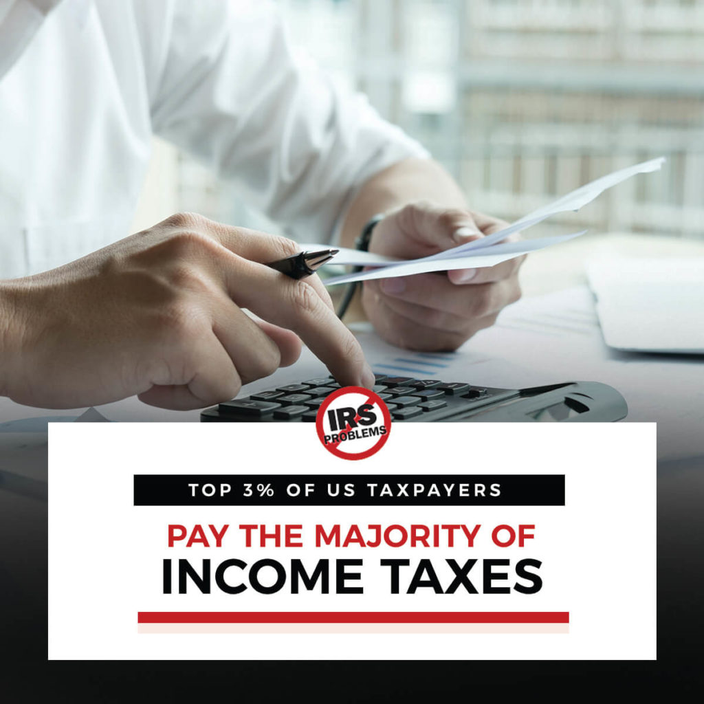 the-majority-of-income-taxes-are-paid-by-the-top-3-of-us-taxpayers